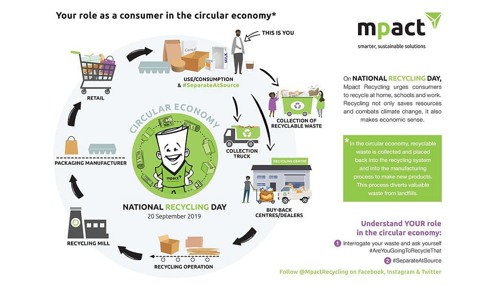 Recycle-Paper-ZA-National-Recycling-Day-urges-South-Africans-to-interrogate-their-waste-Image-01